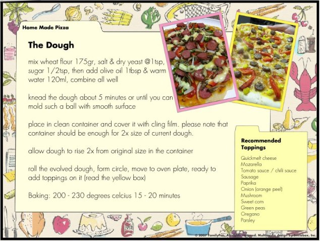 Pizza recipe I used