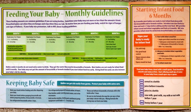 Feeding-Guidelines-WIC