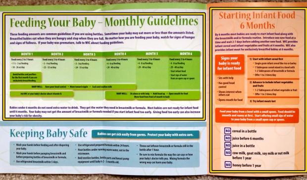 Feeding-Guidelines-WIC