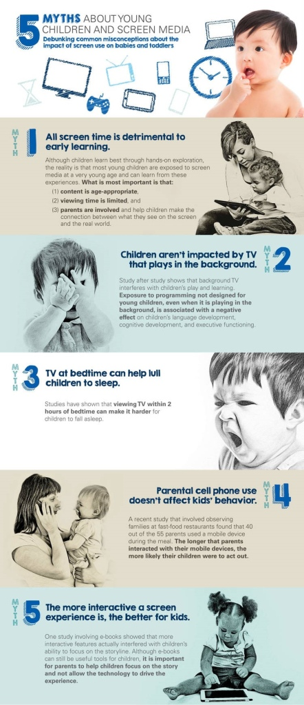 5 Myths About Young Children and Screen Media Infographic (Source: Zero to Three)