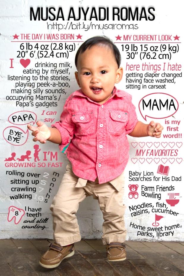 musaromas-1st-year-infographic.jpg