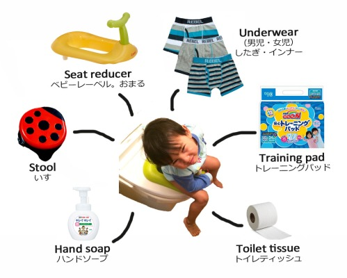 potty-toilet-training-properties copy