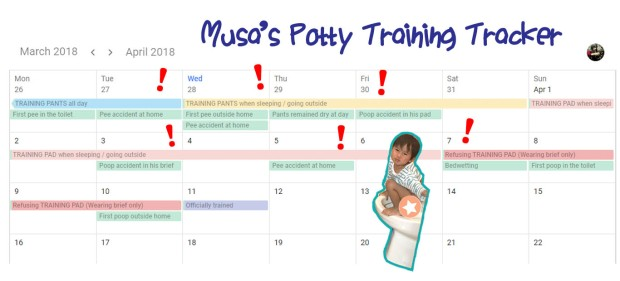 potty or toilet training tracker